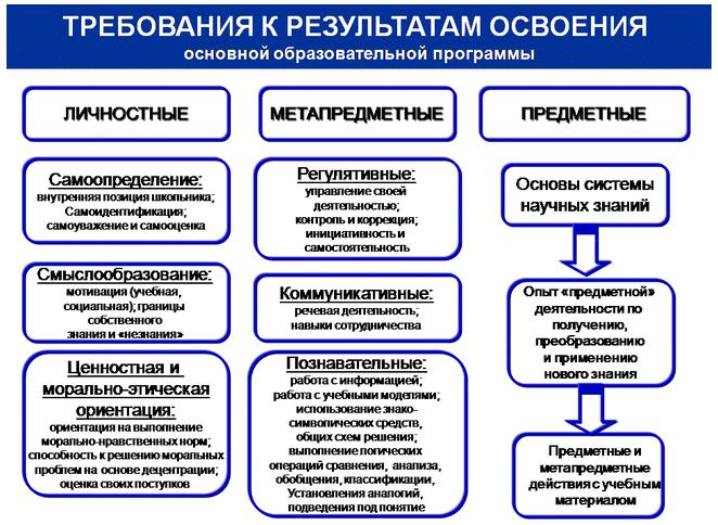 Основы научных исследований в бухгалтерской деятельности